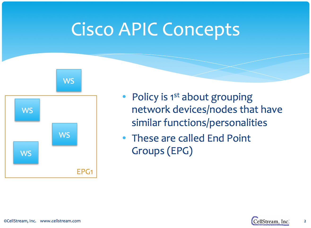 Cellstream how does cisco apic and aci fit in the sdn world screen shot 2014 12 05 at 110029 am 1betcityfo Images