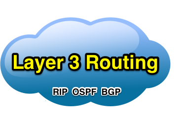 cloud routing
