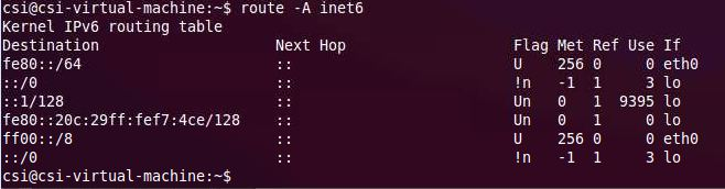 CellStream - IPv6 Linux Command Line Examples