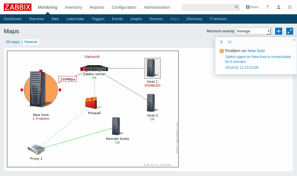 CellStream - A List of Network Monitoring Tools for Network and